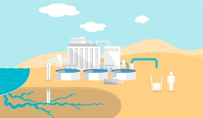 Globálny trh s odsoľovaním vody bude rapídne stúpať, tvrdí prognóza
