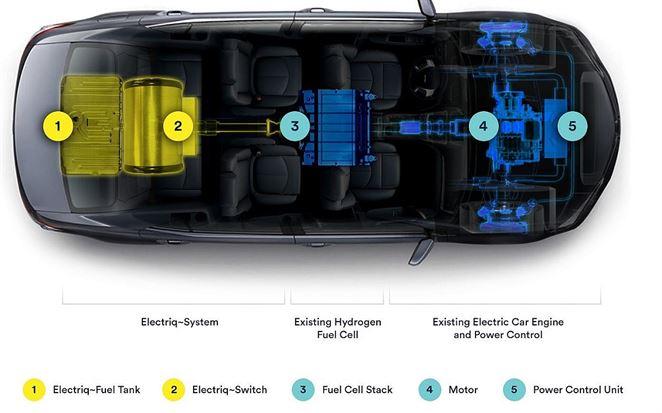 Auto na vodný pohon? Izraelský startup prináša nové riešenie