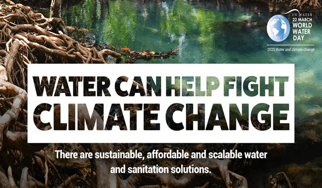 Svetový deň vody bol venovaný vplyvom klimatických zmien